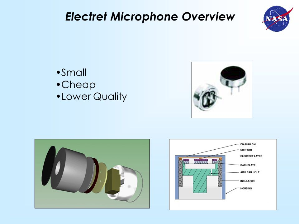 Electret Microphone Overview Small Cheap Lower Quality