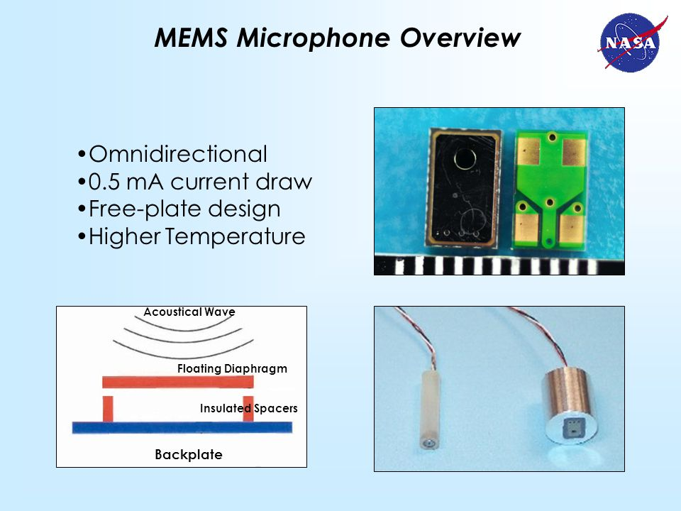 MEMS Microphone Overview Backplate Acoustical Wave Floating Diaphragm Insulated Spacers Omnidirectional 0.5 mA current draw Free-plate design Higher Temperature