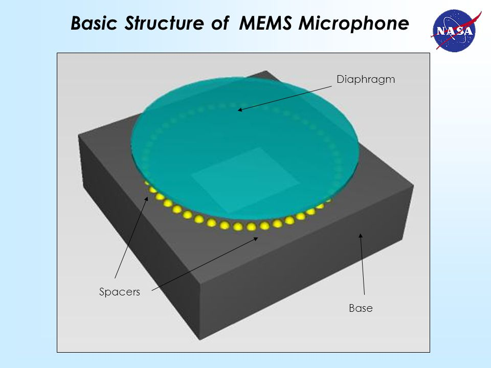 Basic Structure of MEMS Microphone Diaphragm Spacers Base