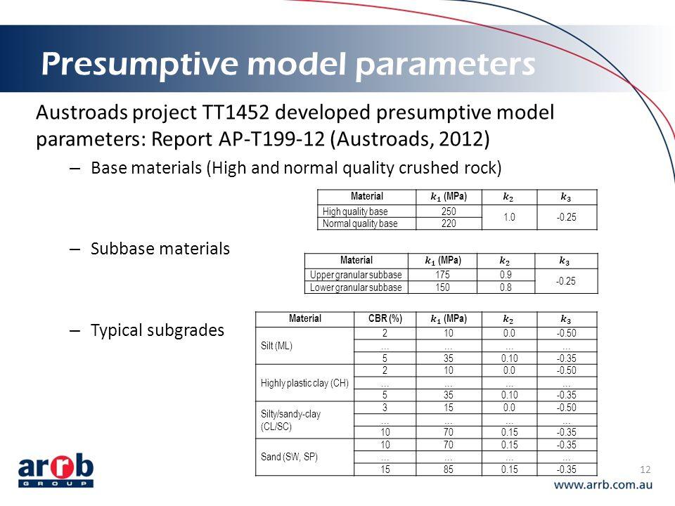 Presumptive model parameters 12 Austroads project TT1452 developed presumptive model parameters: Report AP-T199-12 (Austroads, 2012) – Base materials