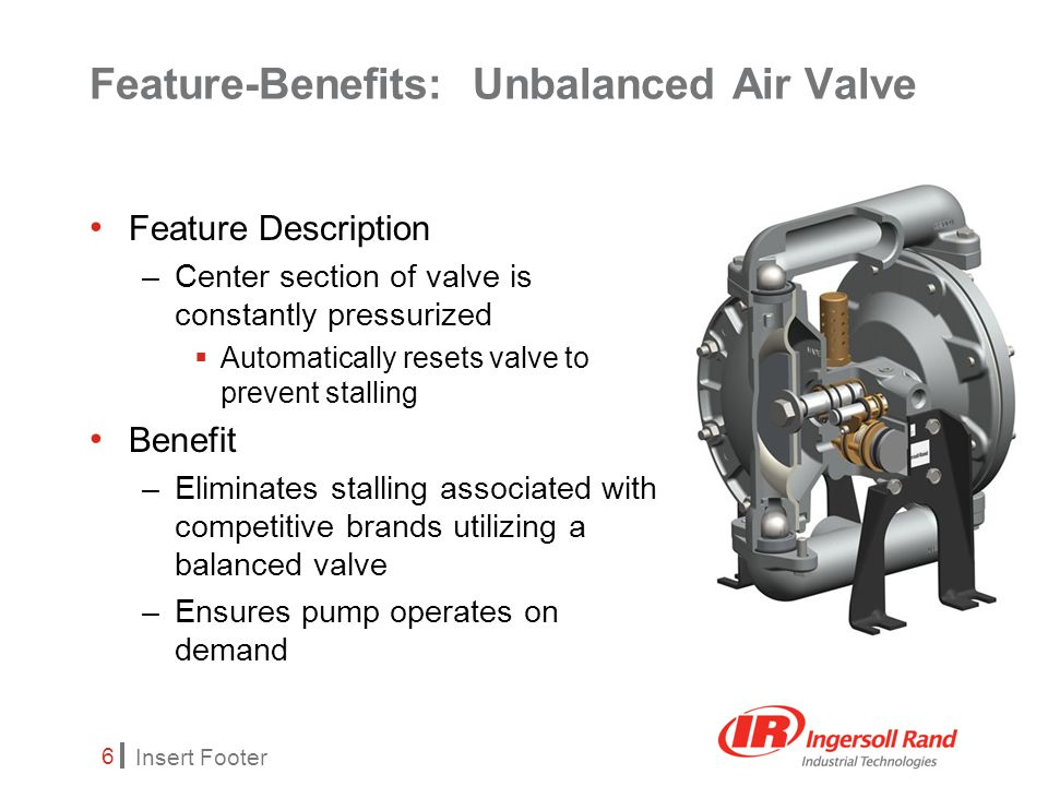 Insert Footer 6 Feature-Benefits: Unbalanced Air Valve Feature Description –Center section of valve is constantly pressurized  Automatically resets valve to prevent stalling Benefit –Eliminates stalling associated with competitive brands utilizing a balanced valve –Ensures pump operates on demand