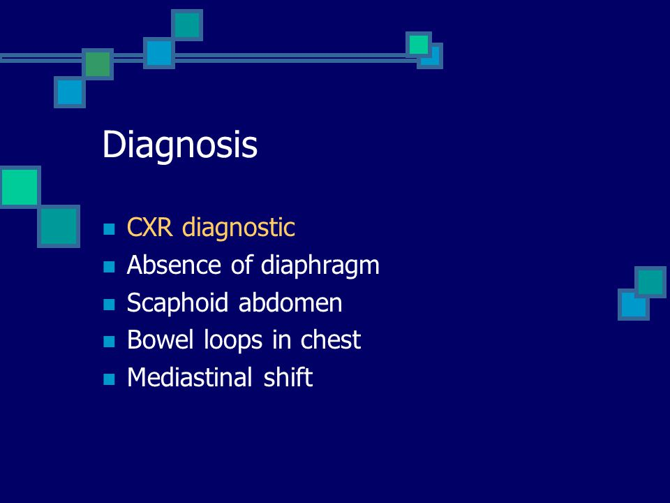 Diagnosis CXR diagnostic Absence of diaphragm Scaphoid abdomen Bowel loops in chest Mediastinal shift
