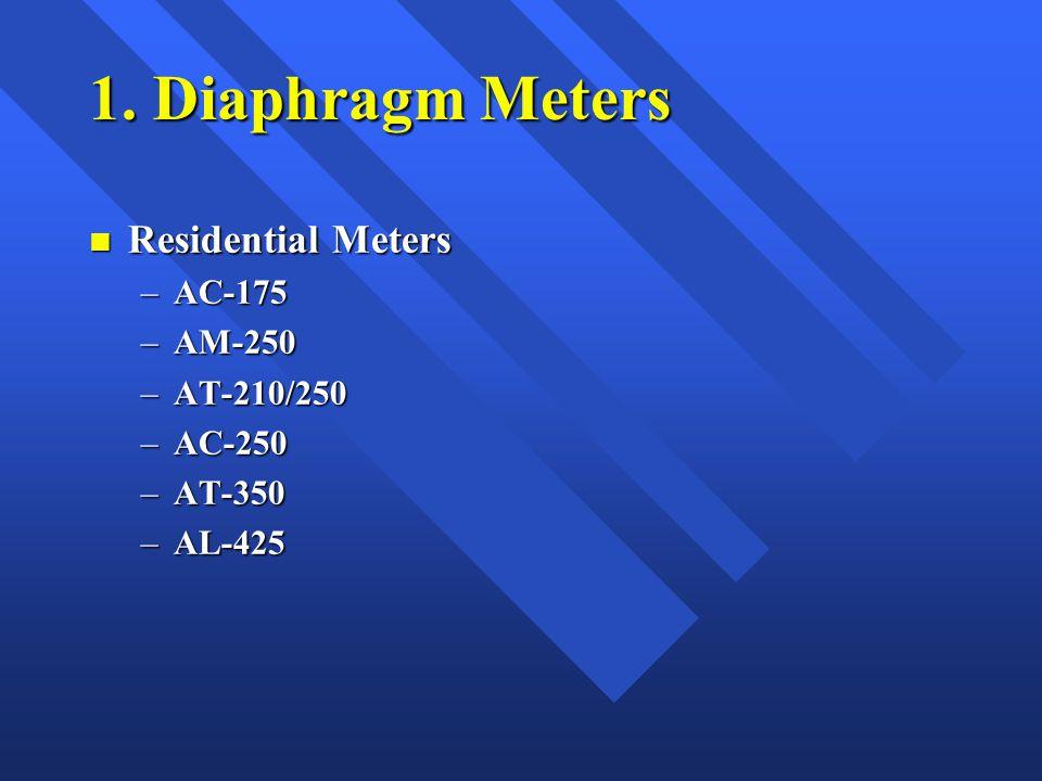 n Residential Meters –AC-175 –AM-250 –AT-210/250 –AC-250 –AT-350 –AL-425