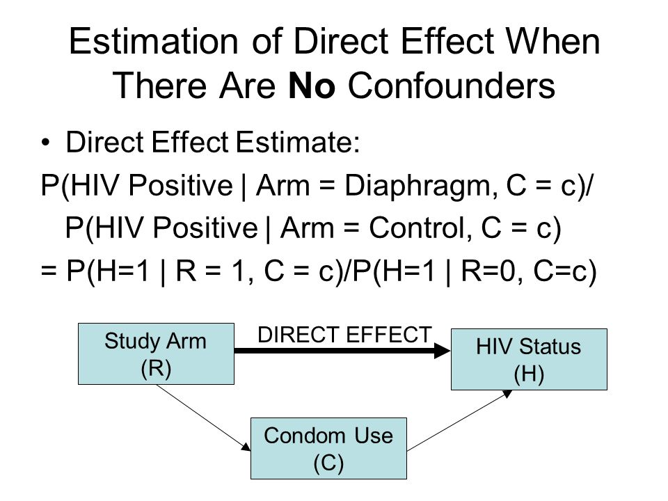 Estimation of Direct Effect When There Are No Confounders Direct Effect Estimate: P(HIV Positive | Arm = Diaphragm, C = c)/ P(HIV Positive | Arm = Con