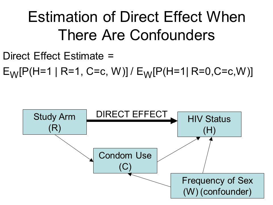 Estimation of Direct Effect When There Are Confounders Direct Effect Estimate = E W [P(H=1 | R=1, C=c, W)] / E W [P(H=1| R=0,C=c,W)] Study Arm (R) HIV Status (H) Condom Use (C) DIRECT EFFECT Frequency of Sex (W) (confounder)