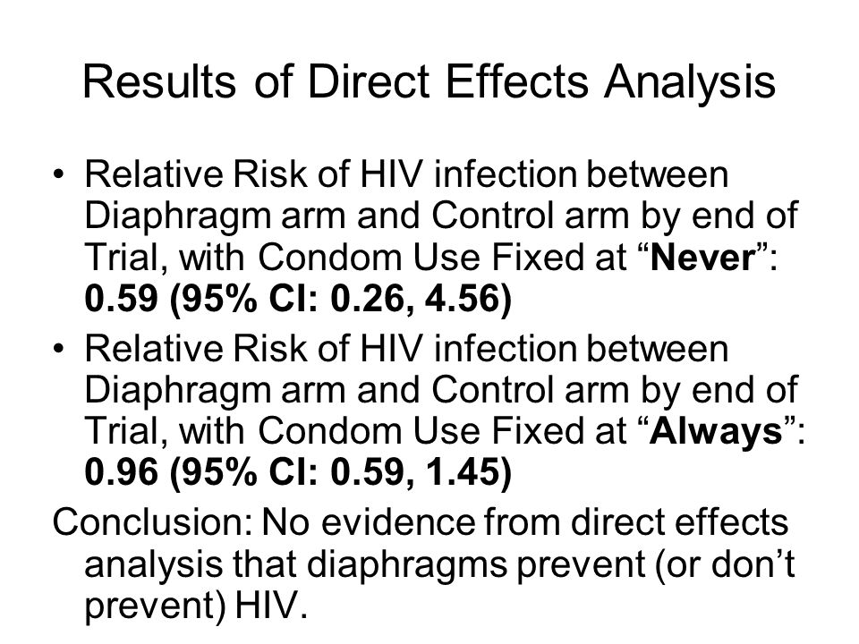 "Results of Direct Effects Analysis Relative Risk of HIV infection between Diaphragm arm and Control arm by end of Trial, with Condom Use Fixed at ""Nev"