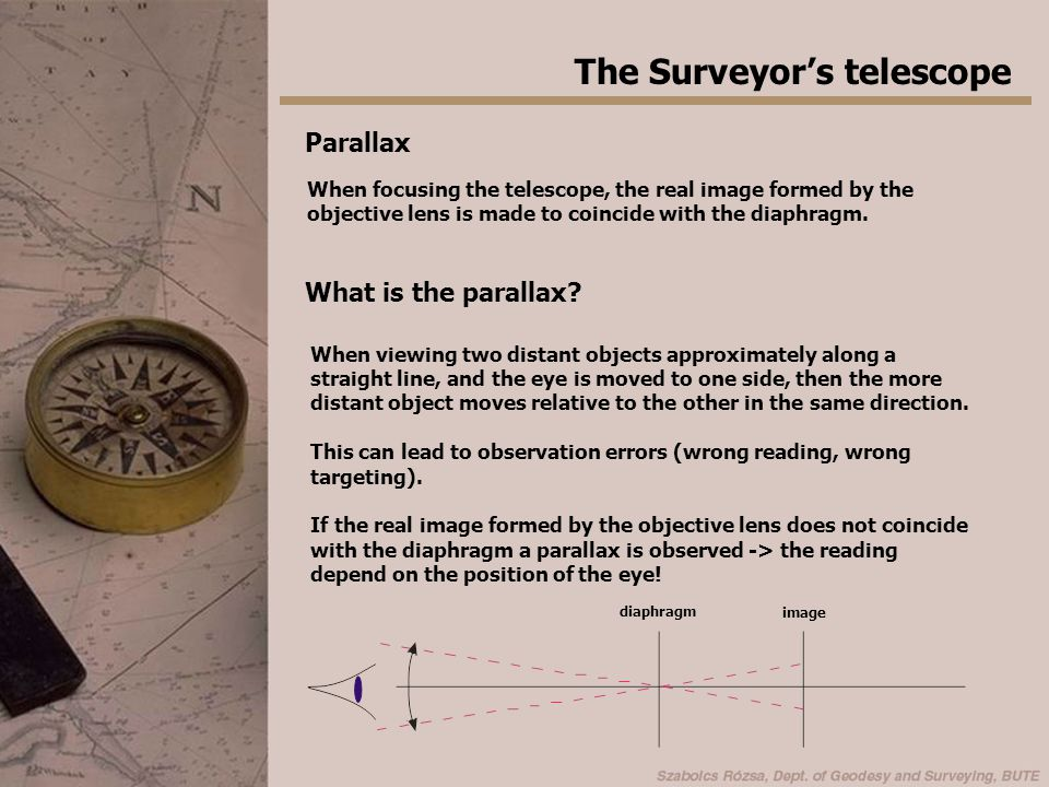 The Surveyor's telescope Parallax When focusing the telescope, the real image formed by the objective lens is made to coincide with the diaphragm.