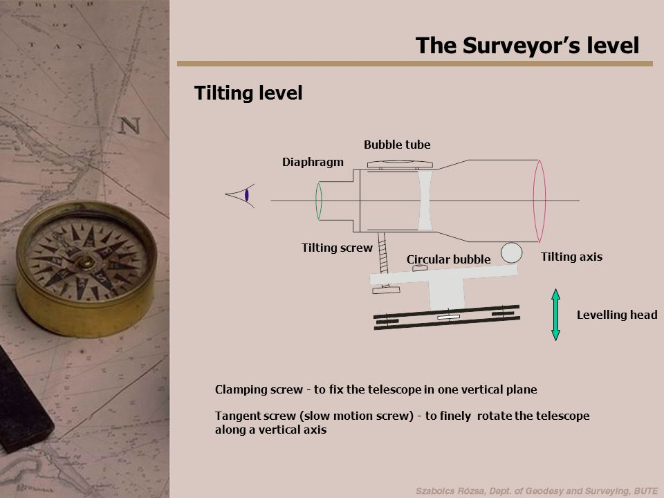 The Surveyor's level Tilting level Levelling head Tilting screw Diaphragm Bubble tube Tilting axis Clamping screw - to fix the telescope in one vertical plane Tangent screw (slow motion screw) - to finely rotate the telescope along a vertical axis Circular bubble