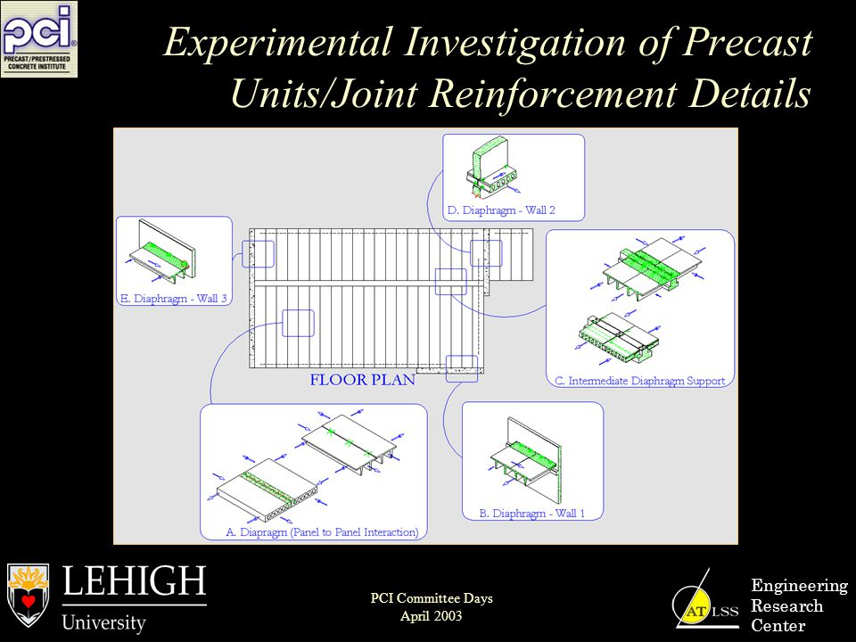 Experimental Investigation of Precast Units/Joint Reinforcement Details Engineering Research Center PCI Committee Days April 2003