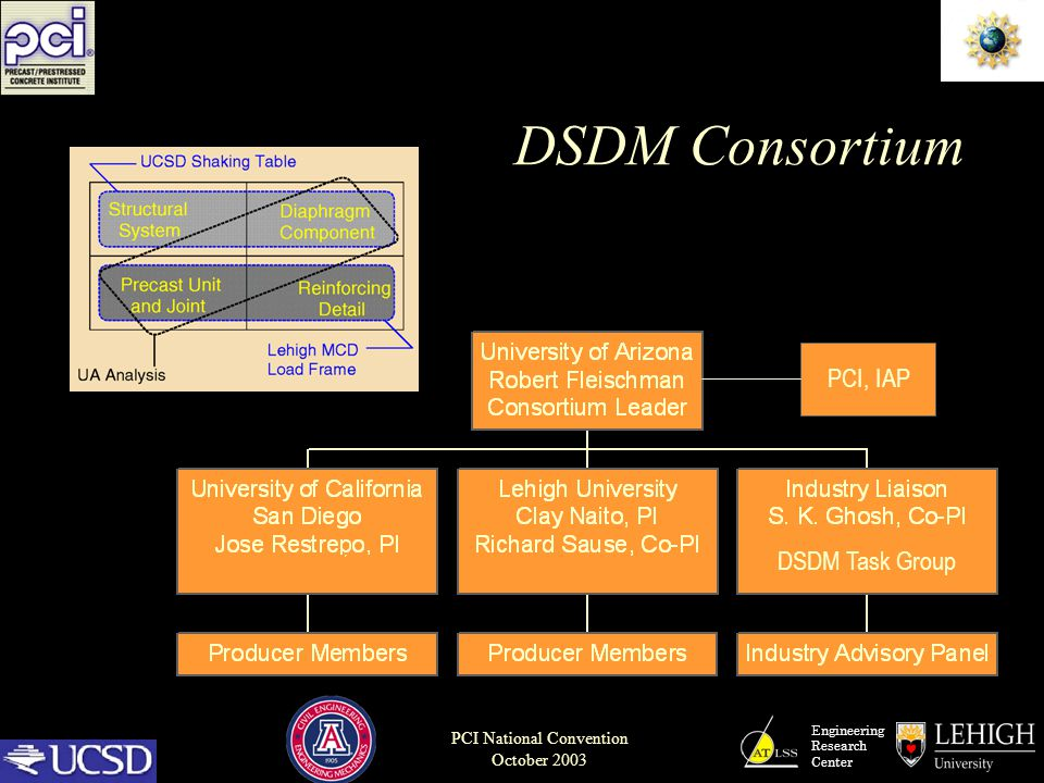 Engineering Research Center PCI National Convention October 2003 DSDM Consortium DSDM Task Group PCI, IAP