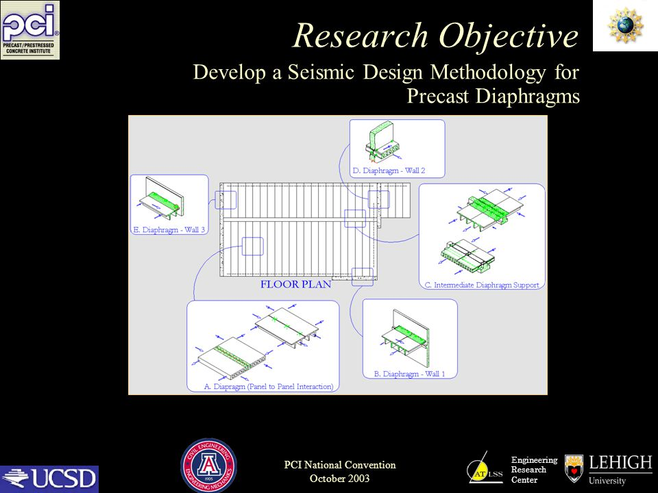 Engineering Research Center PCI National Convention October 2003 Research Objective Develop a Seismic Design Methodology for Precast Diaphragms