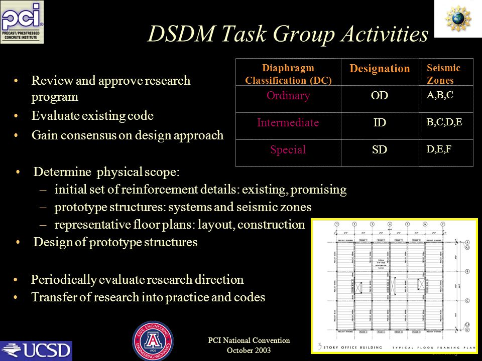 Engineering Research Center PCI National Convention October 2003 DSDM Task Group Activities Review and approve research program Evaluate existing code Gain consensus on design approach Determine physical scope: –initial set of reinforcement details: existing, promising –prototype structures: systems and seismic zones –representative floor plans: layout, construction Design of prototype structures Periodically evaluate research direction Transfer of research into practice and codes Diaphragm Classification (DC) Designation Seismic Zones OrdinaryOD A,B,C IntermediateID B,C,D,E SpecialSD D,E,F