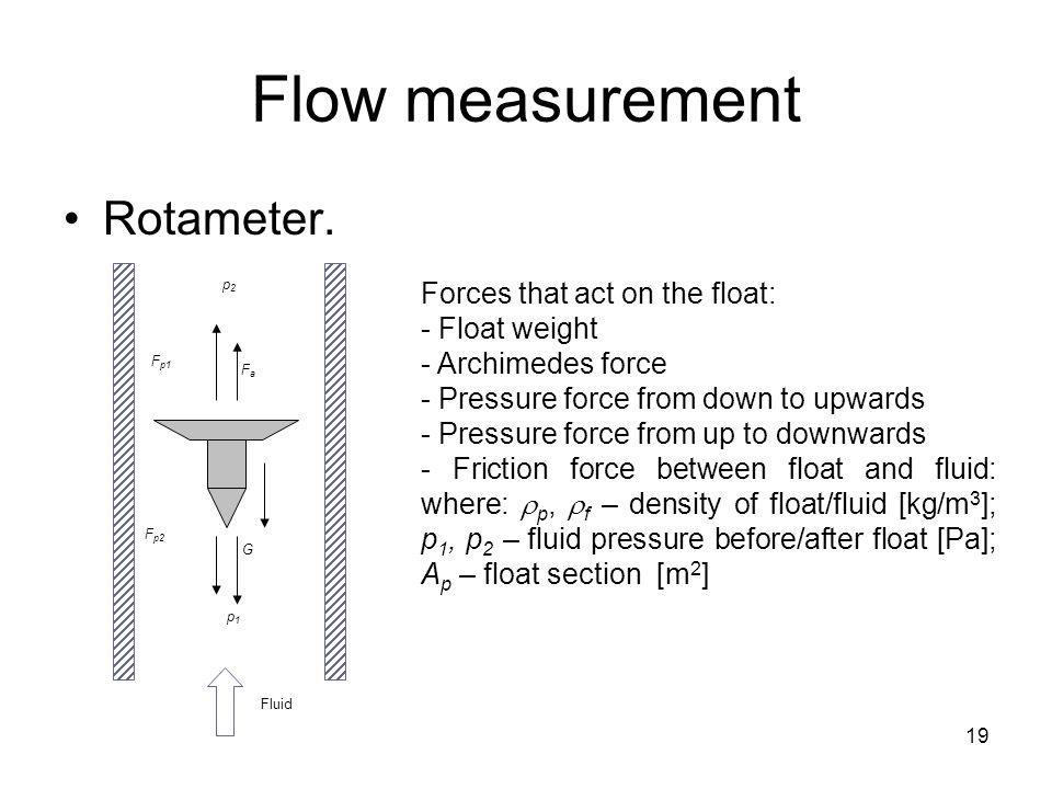 19 Flow measurement Rotameter.