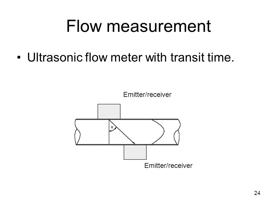 24 Flow measurement Ultrasonic flow meter with transit time. Emitter/receiver