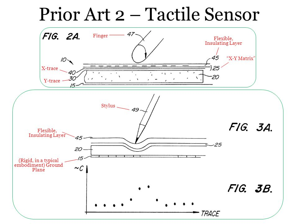 Prior Art 2 – Tactile Sensor Finger Flexible, Insulating Layer Stylus (Rigid, in a typical embodiment) Ground Plane X-Y Matrix X-trace Y-trace