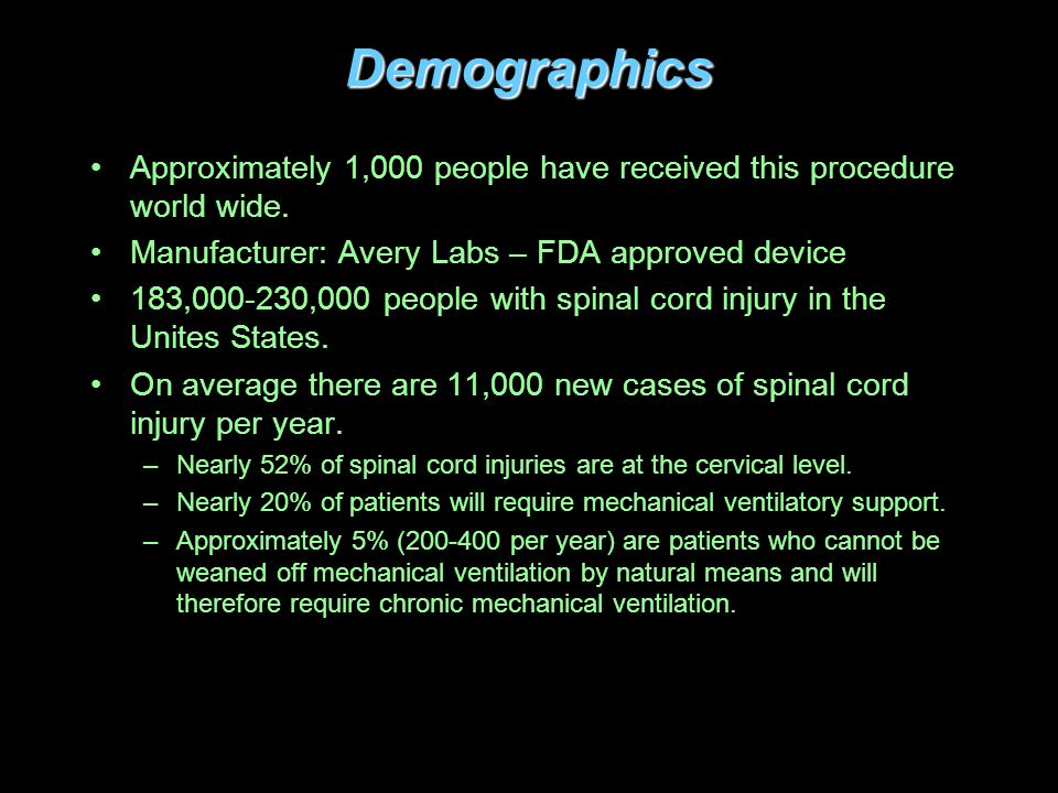 Demographics Approximately 1,000 people have received this procedure world wide.