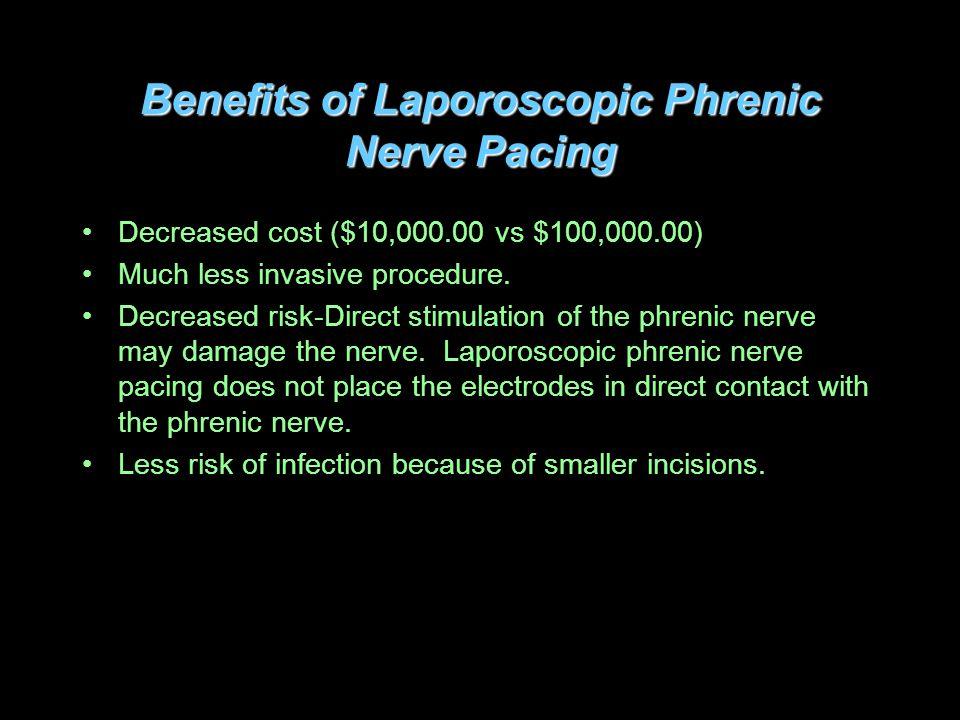Benefits of Laporoscopic Phrenic Nerve Pacing Decreased cost ($10,000.00 vs $100,000.00) Much less invasive procedure.