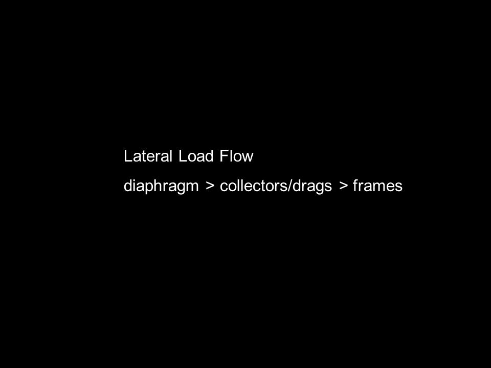Lateral Load Flow diaphragm > collectors/drags > frames