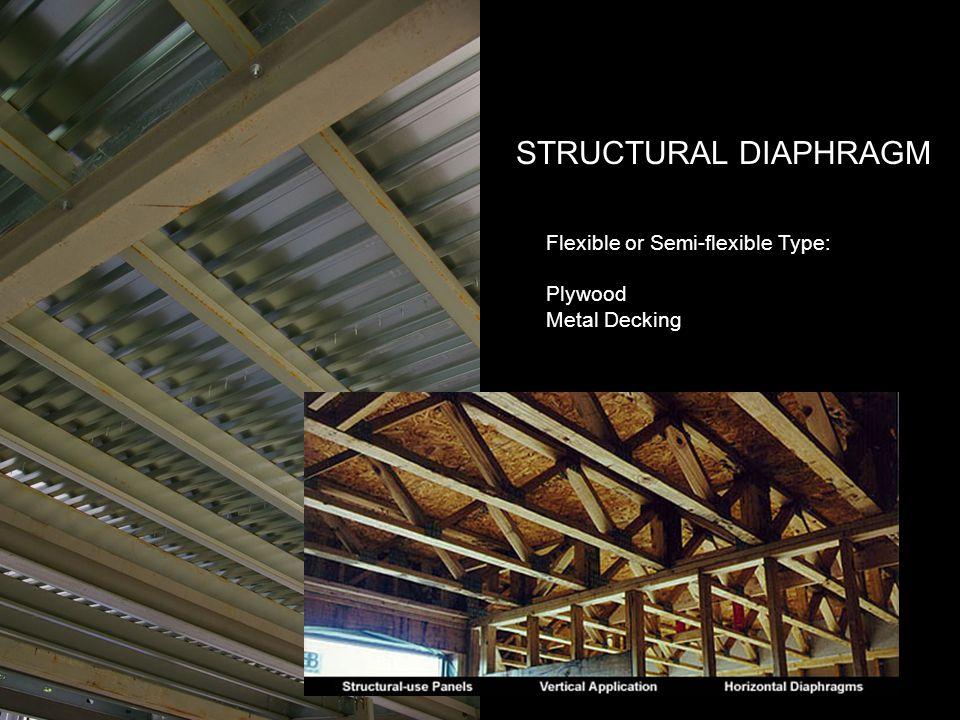STRUCTURAL DIAPHRAGM Flexible or Semi-flexible Type: Plywood Metal Decking