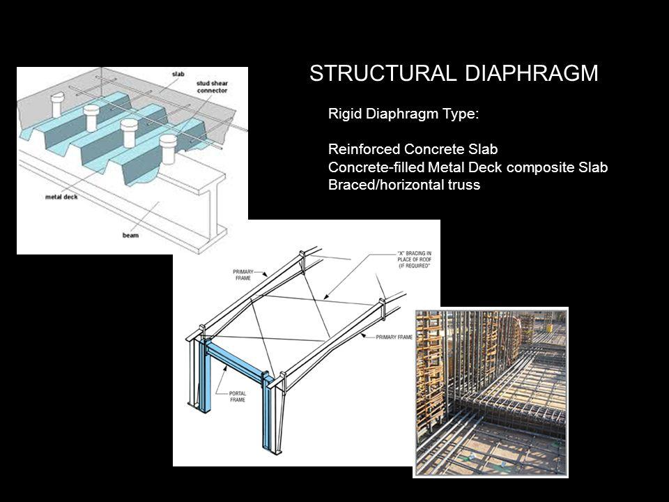 STRUCTURAL DIAPHRAGM Rigid Diaphragm Type: Reinforced Concrete Slab Concrete-filled Metal Deck composite Slab Braced/horizontal truss