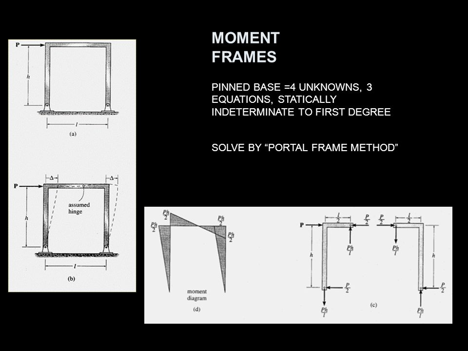 MOMENT FRAMES SOLVE BY PORTAL FRAME METHOD PINNED BASE =4 UNKNOWNS, 3 EQUATIONS, STATICALLY INDETERMINATE TO FIRST DEGREE