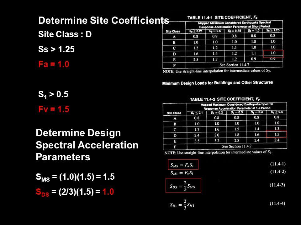 Site Class : D Ss > 1.25 Fa = 1.0 S 1 > 0.5 Fv = 1.5 Determine Site Coefficients Determine Design Spectral Acceleration Parameters S MS = (1.0)(1.5) = 1.5 S DS = (2/3)(1.5) = 1.0