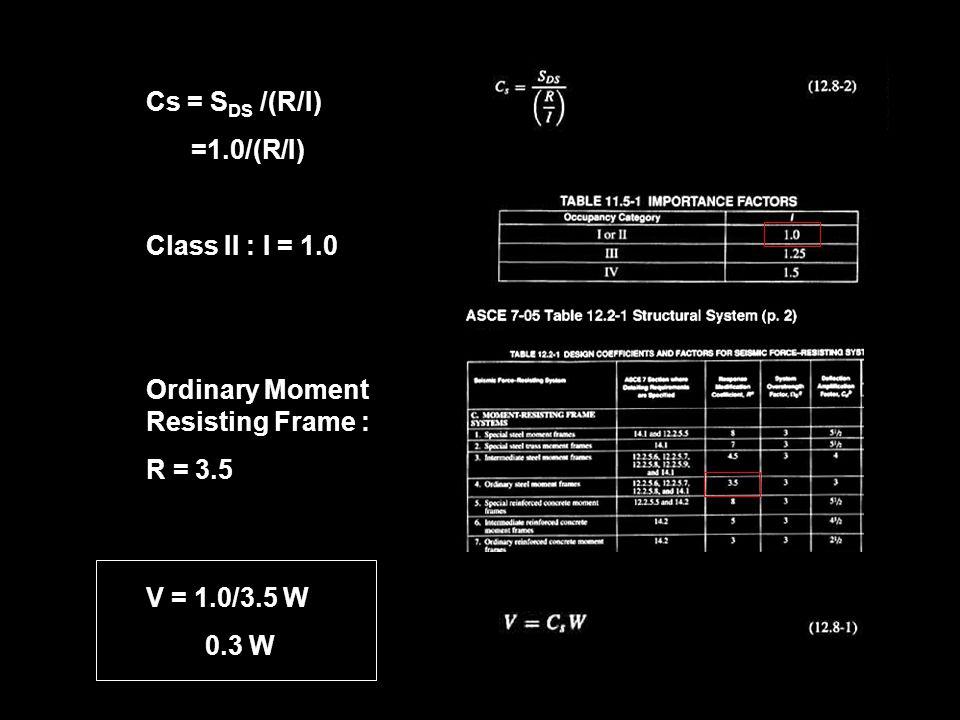Cs = S DS /(R/I) =1.0/(R/I) Class II : I = 1.0 Ordinary Moment Resisting Frame : R = 3.5 V = 1.0/3.5 W 0.3 W
