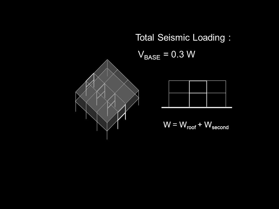 Total Seismic Loading : V BASE = 0.3 W W = W roof + W second