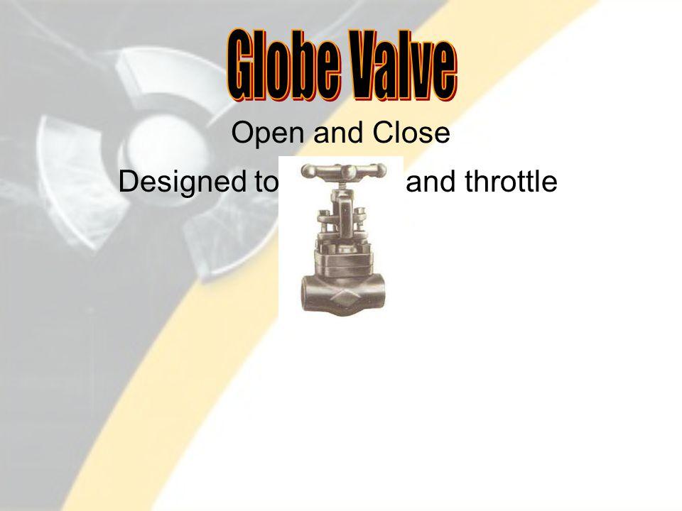 Types of valves Globe Valves Gate Valves Plug valves Check valves Needle Valves Ball Valves Butterfly Valve