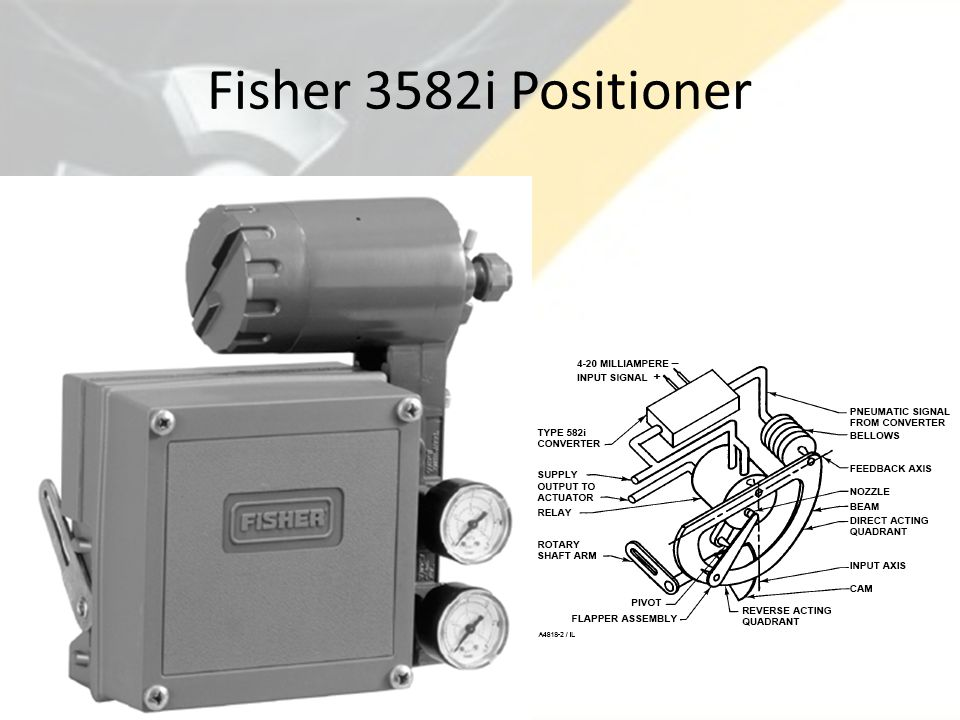 Theory of Positioner Operation Inputs are: – Valve position – Supply air (usually 20PSI) – A valve position signal Either 3-15PSI or 4-20ma Output is