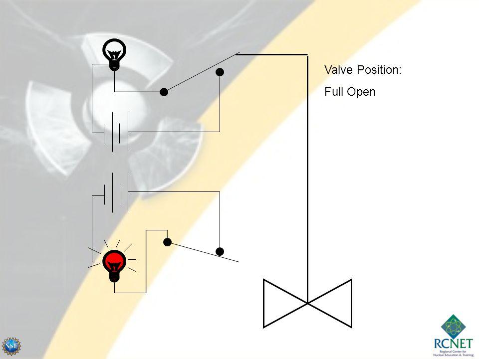 Valve Position: Intermediate
