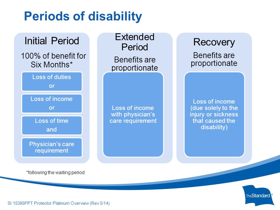 © 2010 Standard Insurance Company SI 15395PPT Protector Platinum Overview (Rev 5/14) Periods of disability Initial Period 100% of benefit for Six Months* Loss of duties or Loss of income or Loss of time and Physician's care requirement Extended Period Benefits are proportionate Loss of income with physician's care requirement Recovery Benefits are proportionate Loss of income (due solely to the injury or sickness that caused the disability) *following the waiting period