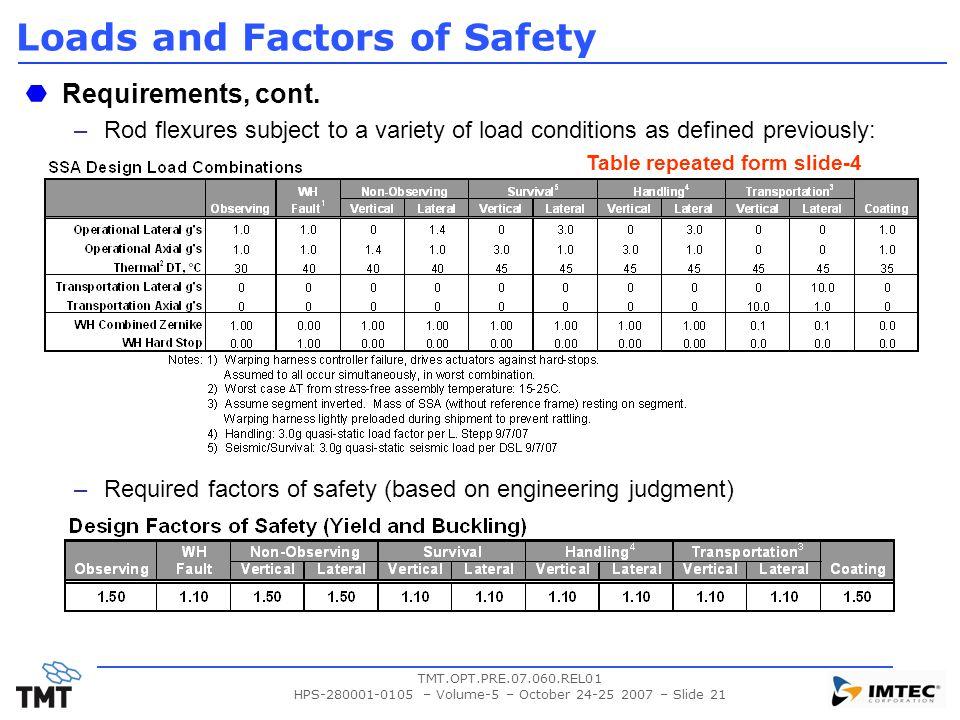 TMT.OPT.PRE.07.060.REL01 HPS-280001-0105 – Volume-5 – October 24-25 2007 – Slide 21 Loads and Factors of Safety Requirements, cont.