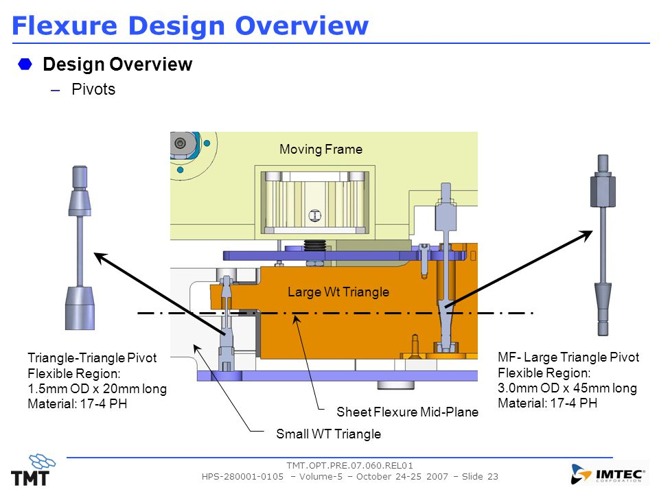 TMT.OPT.PRE.07.060.REL01 HPS-280001-0105 – Volume-5 – October 24-25 2007 – Slide 23 Flexure Design Overview Design Overview –Pivots Triangle-Triangle Pivot Flexible Region: 1.5mm OD x 20mm long Material: 17-4 PH MF- Large Triangle Pivot Flexible Region: 3.0mm OD x 45mm long Material: 17-4 PH Moving Frame Sheet Flexure Mid-Plane Large Wt Triangle Small WT Triangle