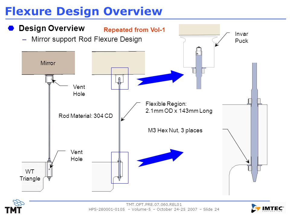 TMT.OPT.PRE.07.060.REL01 HPS-280001-0105 – Volume-5 – October 24-25 2007 – Slide 24 Flexure Design Overview Design Overview –Mirror support Rod Flexure Design Vent Hole Vent Hole Mirror WT Triangle Invar Puck Rod Material: 304 CD Flexible Region: 2.1mm OD x 143mm Long M3 Hex Nut, 3 places Repeated from Vol-1