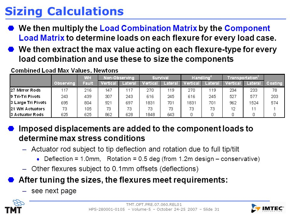 TMT.OPT.PRE.07.060.REL01 HPS-280001-0105 – Volume-5 – October 24-25 2007 – Slide 31 Sizing Calculations We then multiply the Load Combination Matrix by the Component Load Matrix to determine loads on each flexure for every load case.