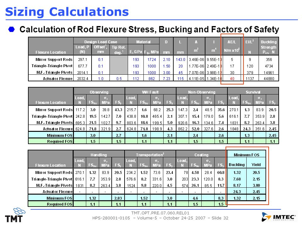 TMT.OPT.PRE.07.060.REL01 HPS-280001-0105 – Volume-5 – October 24-25 2007 – Slide 32 Sizing Calculations Calculation of Rod Flexure Stress, Bucking and Factors of Safety