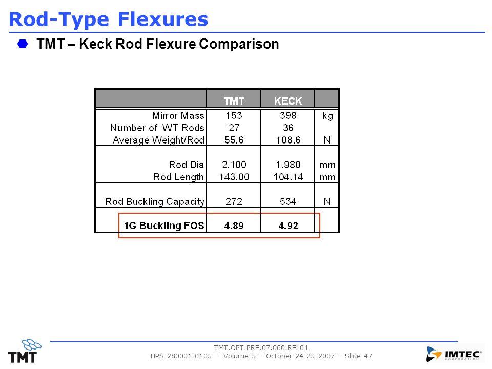 TMT.OPT.PRE.07.060.REL01 HPS-280001-0105 – Volume-5 – October 24-25 2007 – Slide 47 Rod-Type Flexures TMT – Keck Rod Flexure Comparison