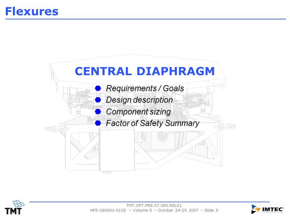 TMT.OPT.PRE.07.060.REL01 HPS-280001-0105 – Volume-5 – October 24-25 2007 – Slide 5 CENTRAL DIAPHRAGM Flexures Requirements / Goals Design description Component sizing Factor of Safety Summary