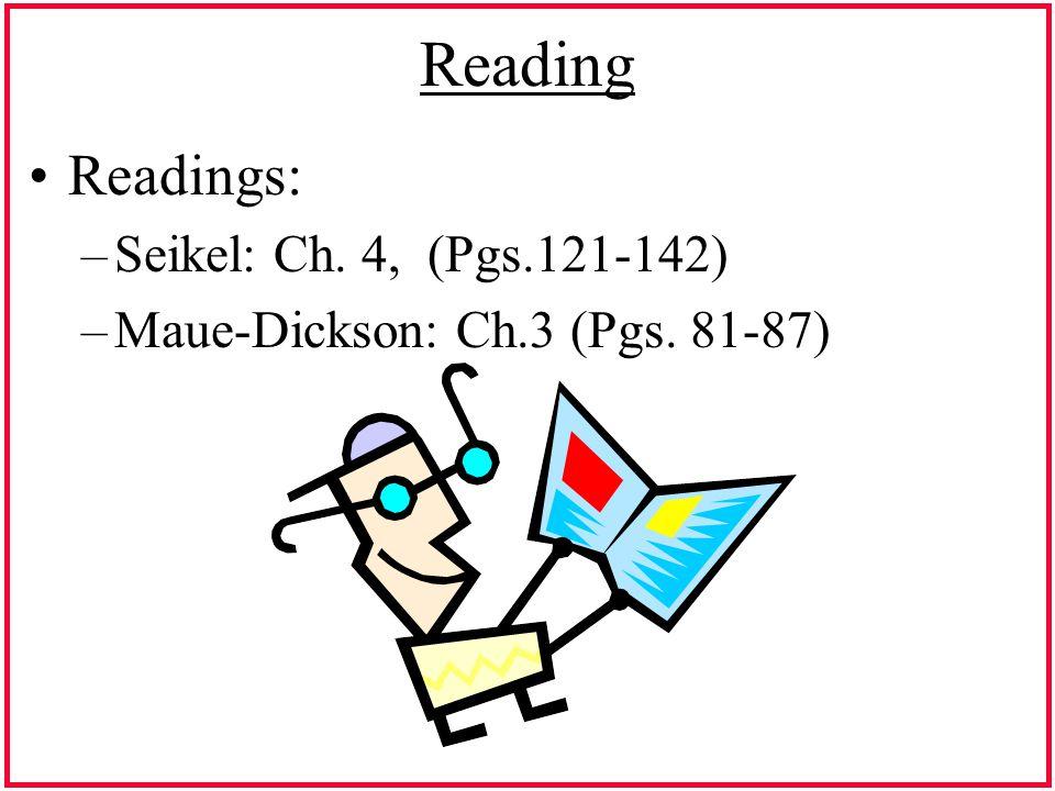Reading Readings: –Seikel: Ch. 4, (Pgs.121-142) –Maue-Dickson: Ch.3 (Pgs. 81-87)