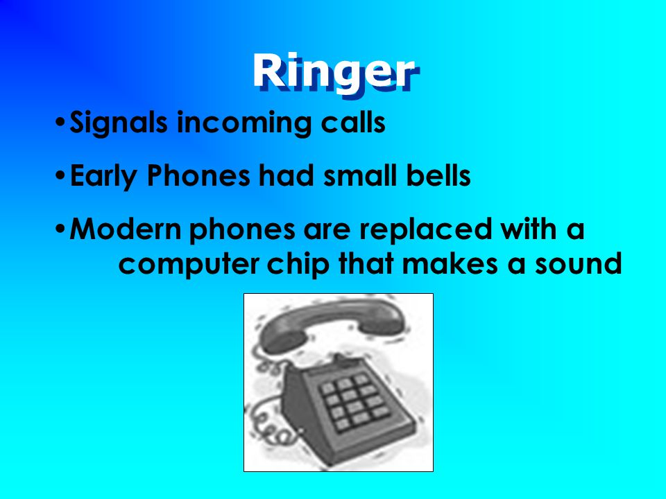 Ringer Signals incoming calls Early Phones had small bells Modern phones are replaced with a computer chip that makes a sound