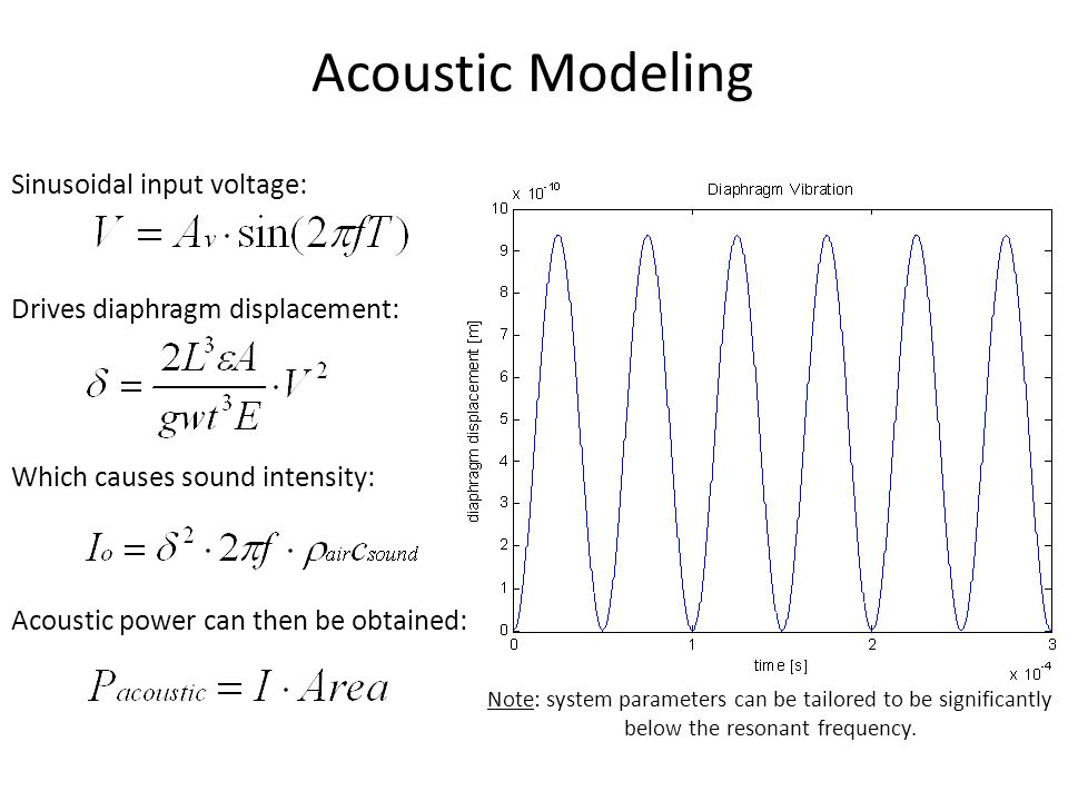 Acoustic Modeling Sinusoidal input voltage: Which causes sound intensity: Drives diaphragm displacement: Acoustic power can then be obtained: Note: sy