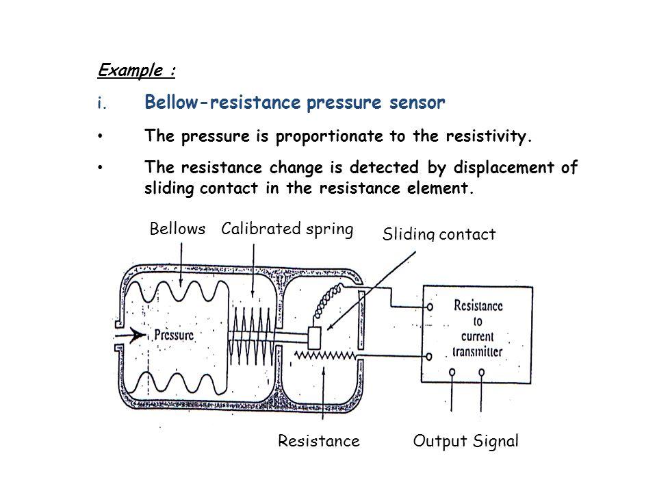 Basic Form of Mechanical Pressure Sensors