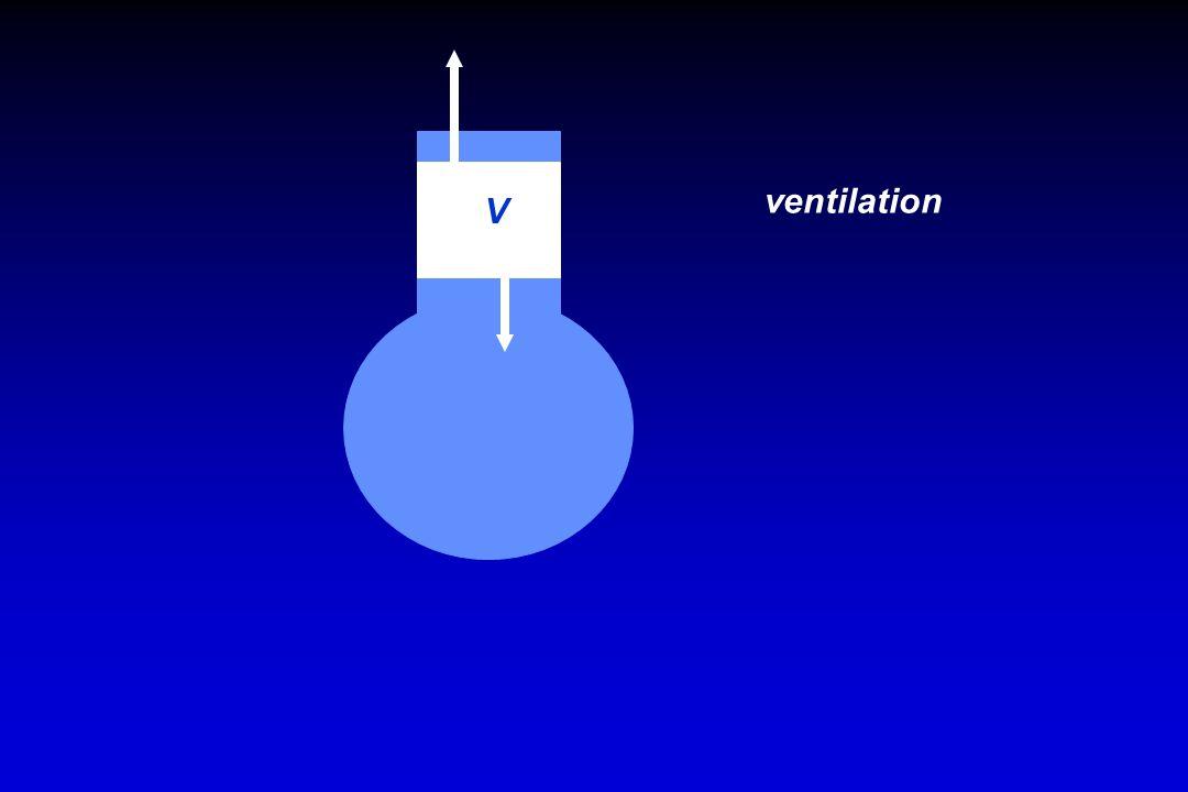 ventilation V
