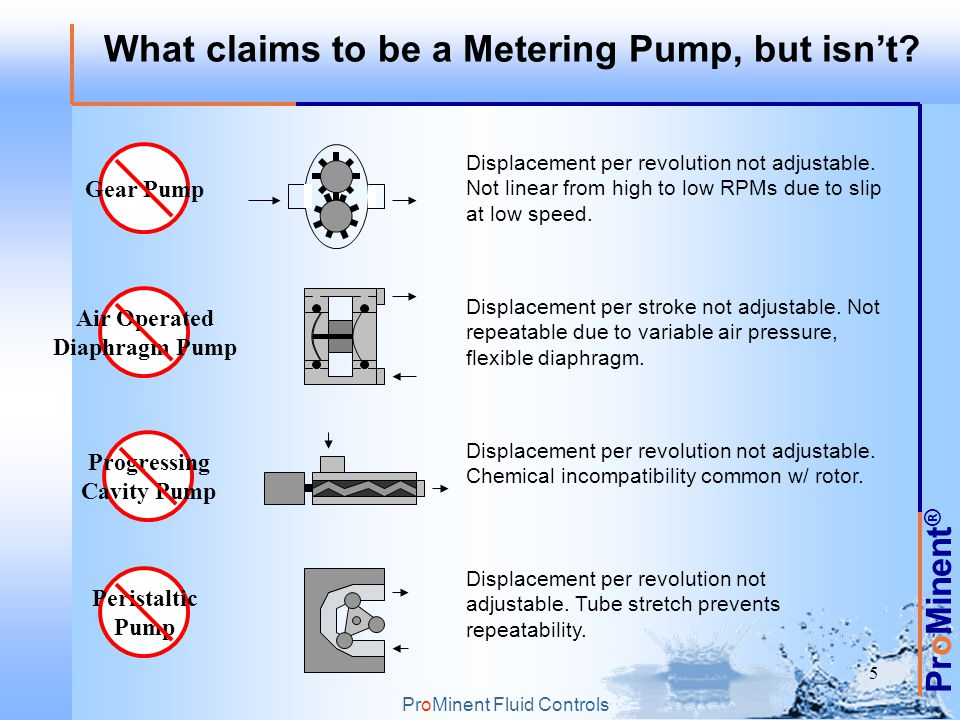 ProMinent ® 36 Information Necessary Pump type Information from the technical data in the catalog Chemical being metered Suction lift Chemical tank pressure Size and length of suction and discharge lines Number of valves and fittings in the lines Back-pressure Discharge head
