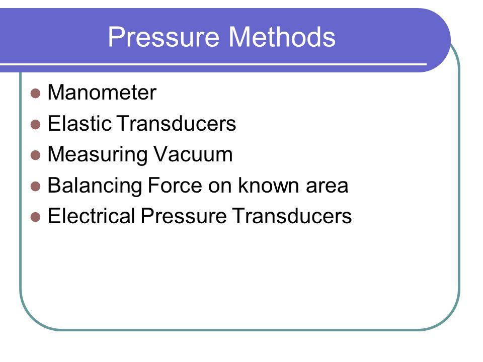 Pressure Measurement Strain Gauge 0 0 90 0 180 0 270 0