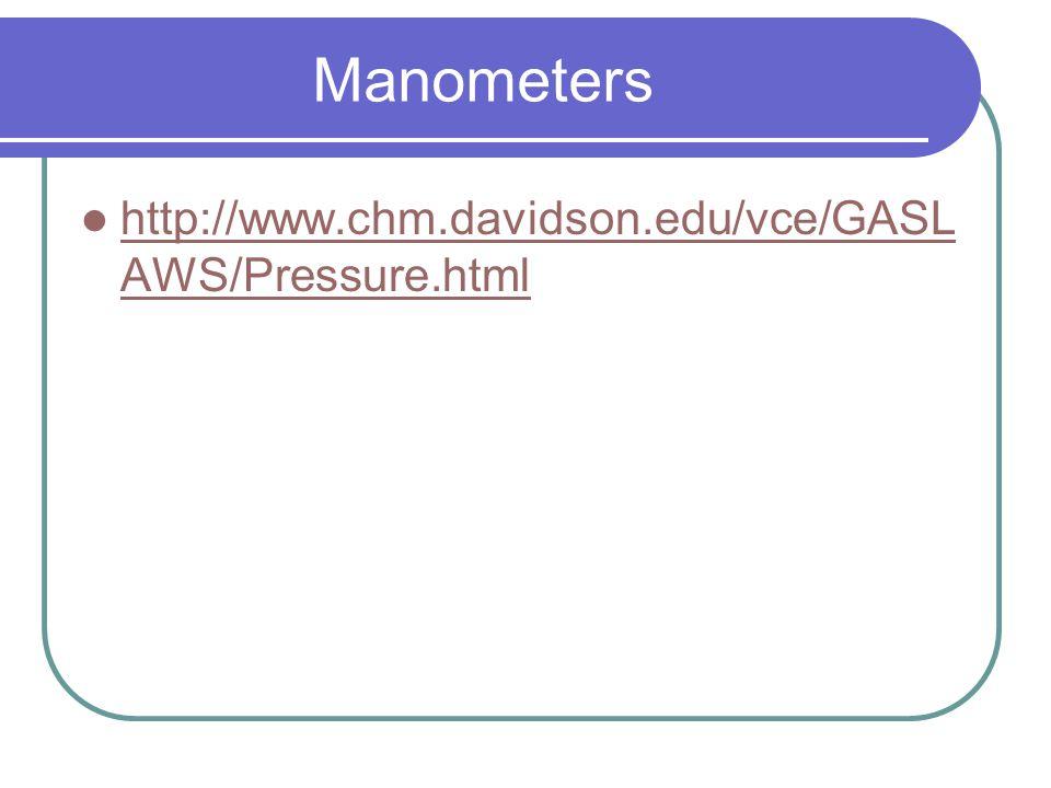 Pressure by Elastic Transducers Bourdon Bellows Diaphragm