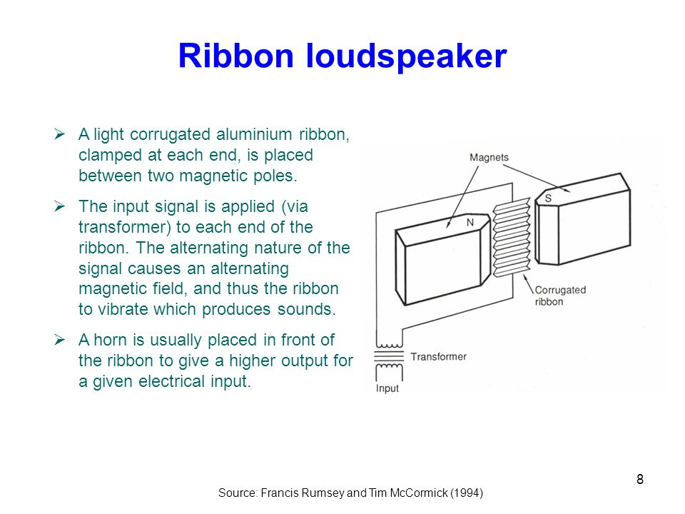 8 Ribbon loudspeaker Source: Francis Rumsey and Tim McCormick (1994)  A light corrugated aluminium ribbon, clamped at each end, is placed between two magnetic poles.