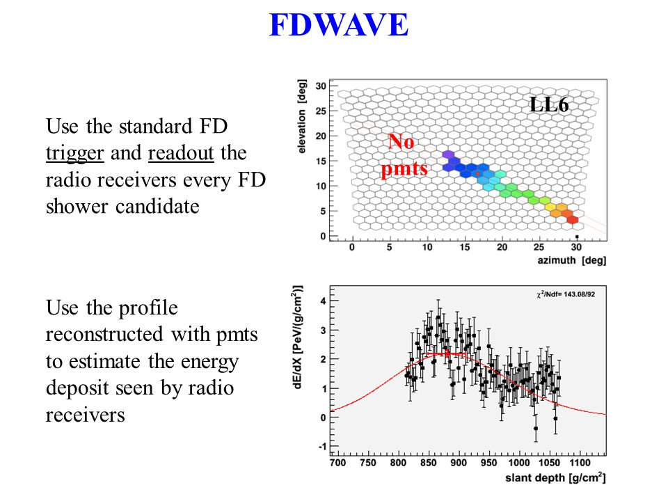 LL6 No pmts Use the profile reconstructed with pmts to estimate the energy deposit seen by radio receivers Use the standard FD trigger and readout the radio receivers every FD shower candidate .