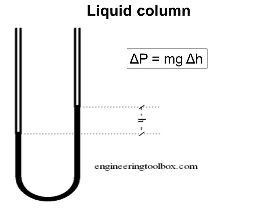 Liquid column ΔP = mg Δh